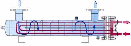 Принцип действия кожухотрубчатых теплообменников Пластины теплообменника Анвитэк ATX-40 Воткинск